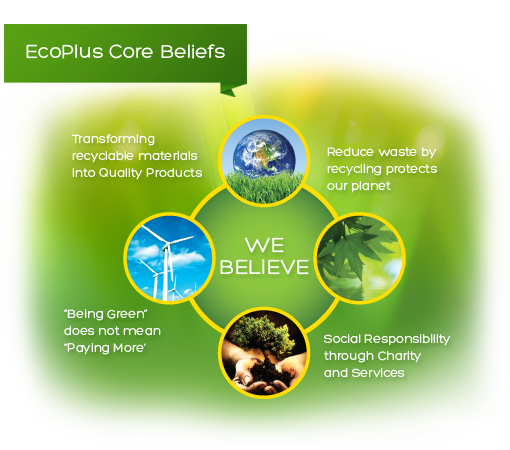 Ecoplus Supported Charities